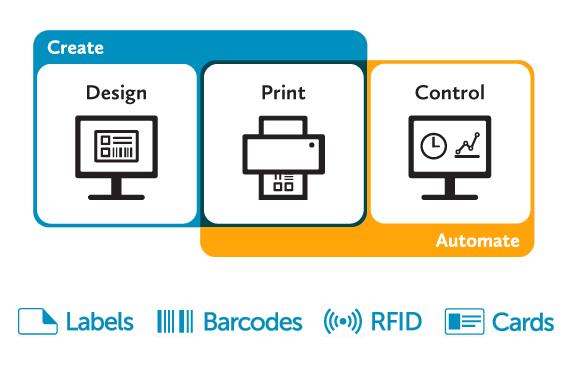 Design-Print-Control-ICON-Img
