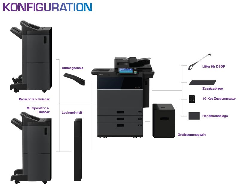Konfiguration e-Studio 8518A-Serie