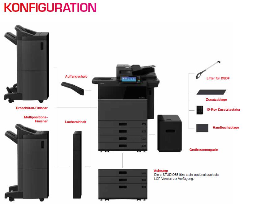Konfiguration e-Studio 7516AC-Serie