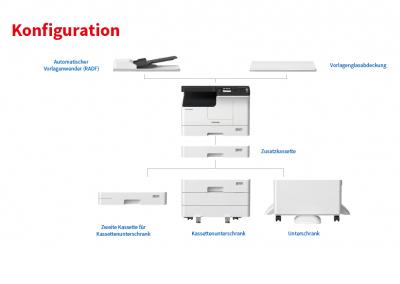Konfiguration e-Studio 2329A_2829A